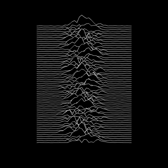 Unknown Pleasures 585 Music Mania Stoke New Used Cd And Vinyl
